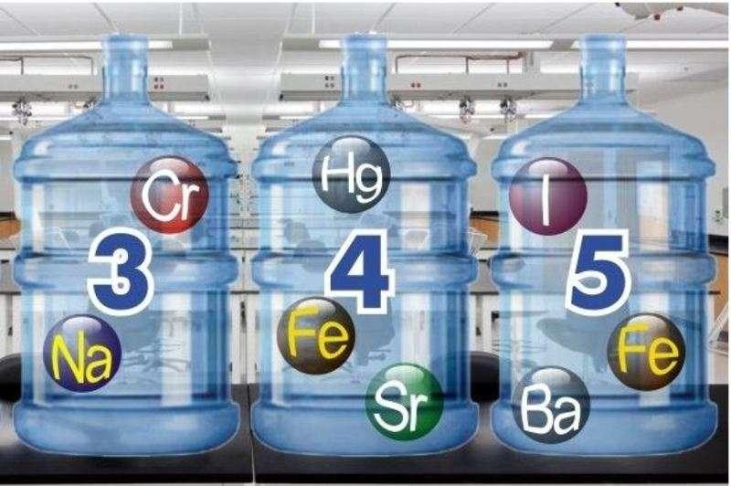 Выбор бутилированной воды